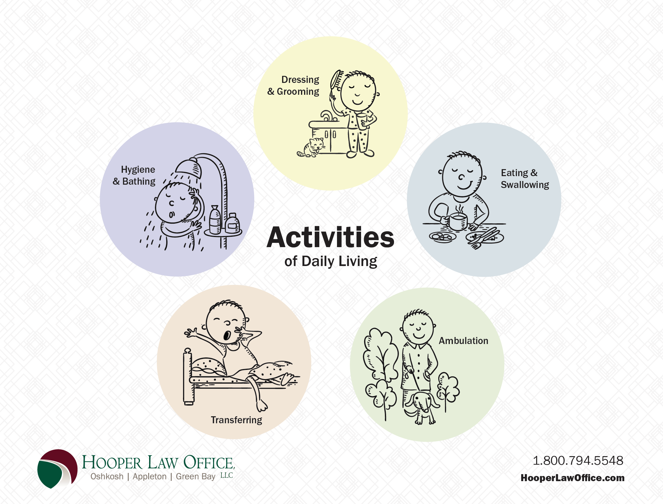 Activities of Daily Living Illustration